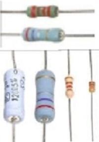 Resistors and types of Resistors