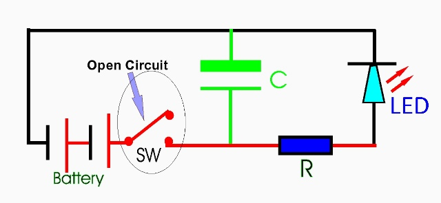 The meaning of open circuit