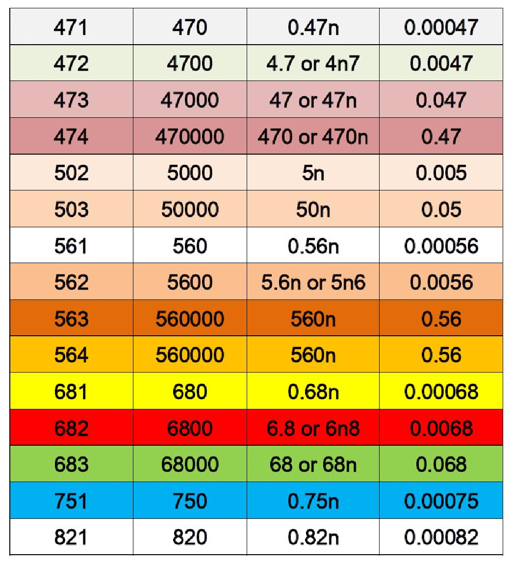 ceramic capacitors values3