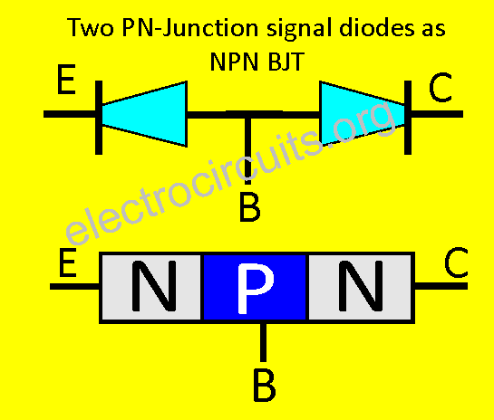 NPN PN junction